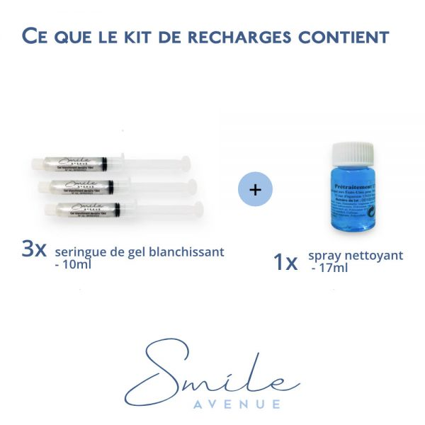kit de recharge Smile Avenue